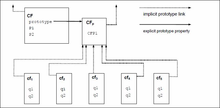 ECMAScript® 2021 LanguageSpecification